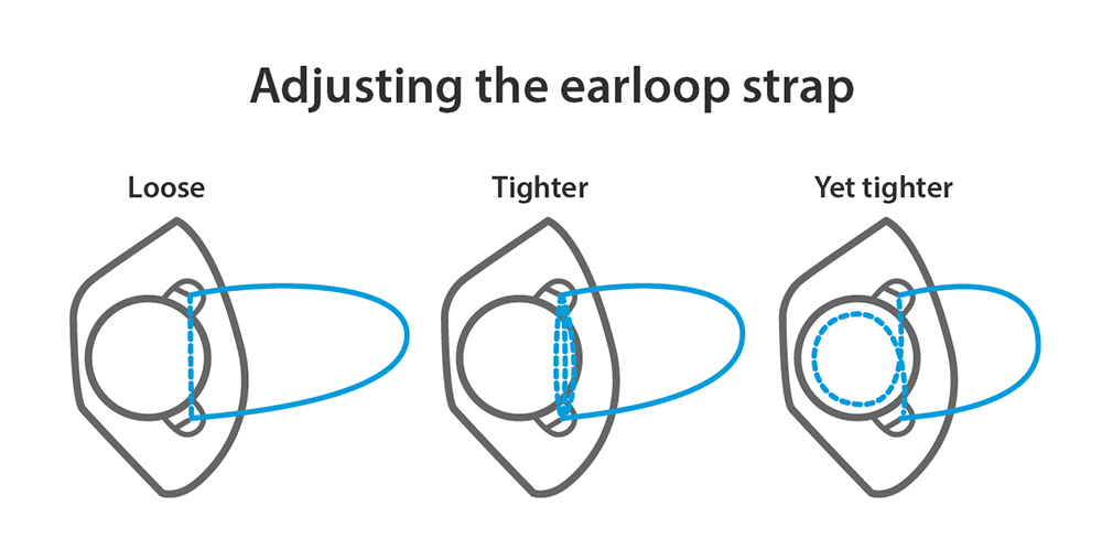 adjusting earloop