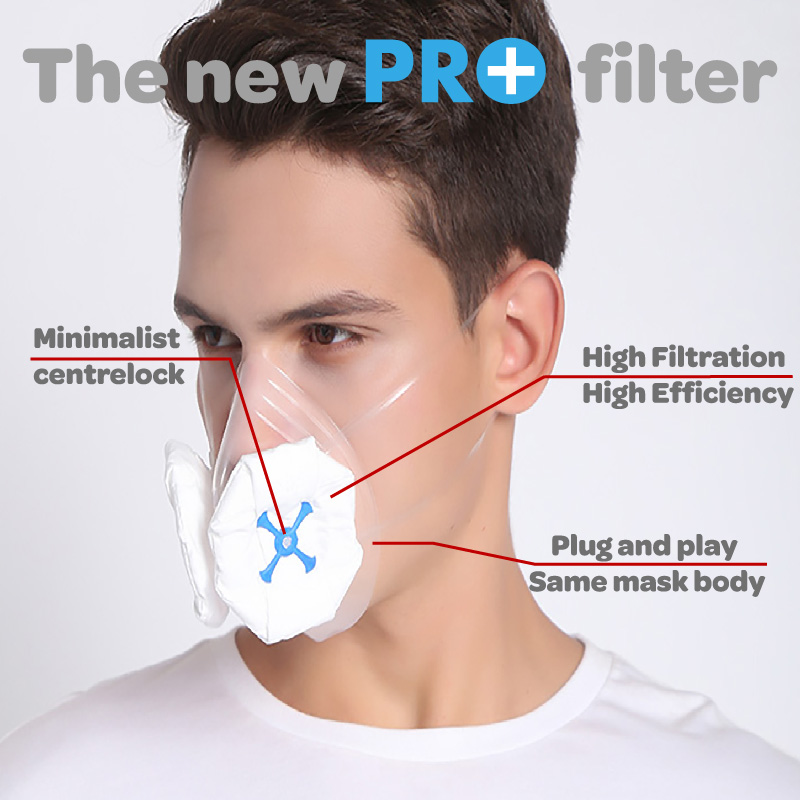 Totobobo PRO filter, uses original body, only have to purchase filter. High filtration and efficiency, easy to breathe. Sportsmask for sportsmen and sportwomen.