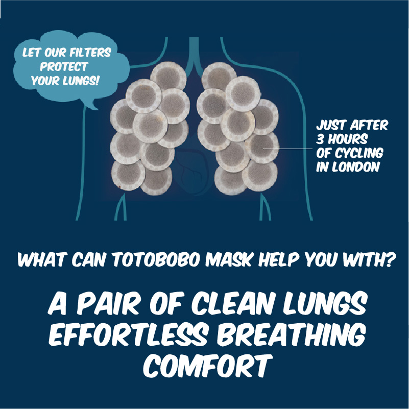 Totobobo mask benefits, clean lungs, easy breathing, comfortable.