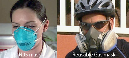N95 mask vs Reusable Gas mask