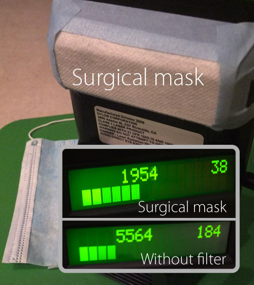 surgical mask filter test